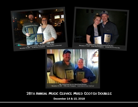 2018 Scotch Champions